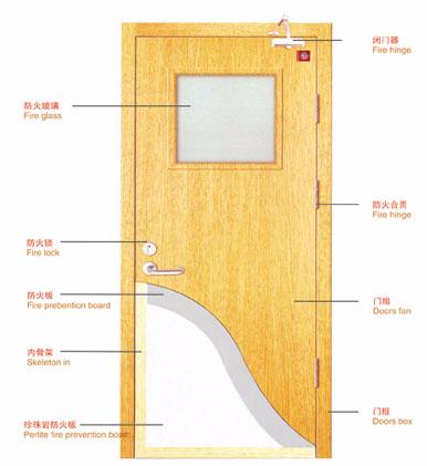 木质xx色综合门